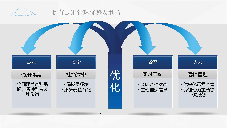 北京万博手机版官方网站出租