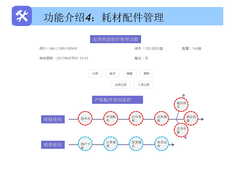 顺义万博手机版官方网站出租